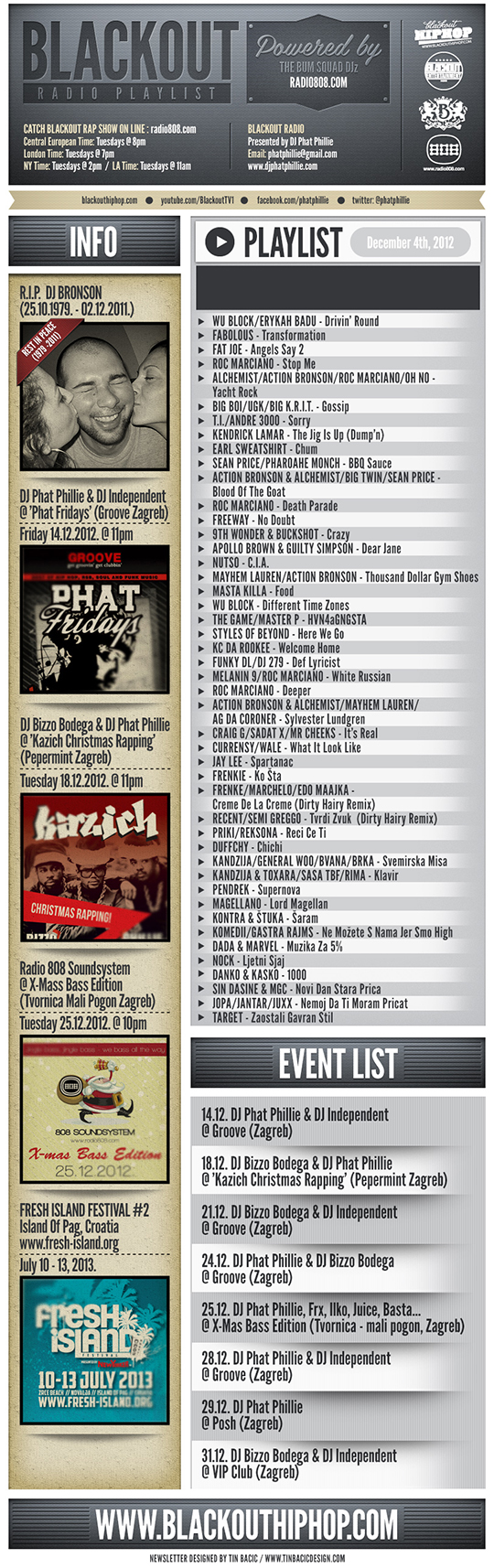 PLAYLIST 4 12 Blackout Radio Playlist & DL Links (Dec 4th, 2012)